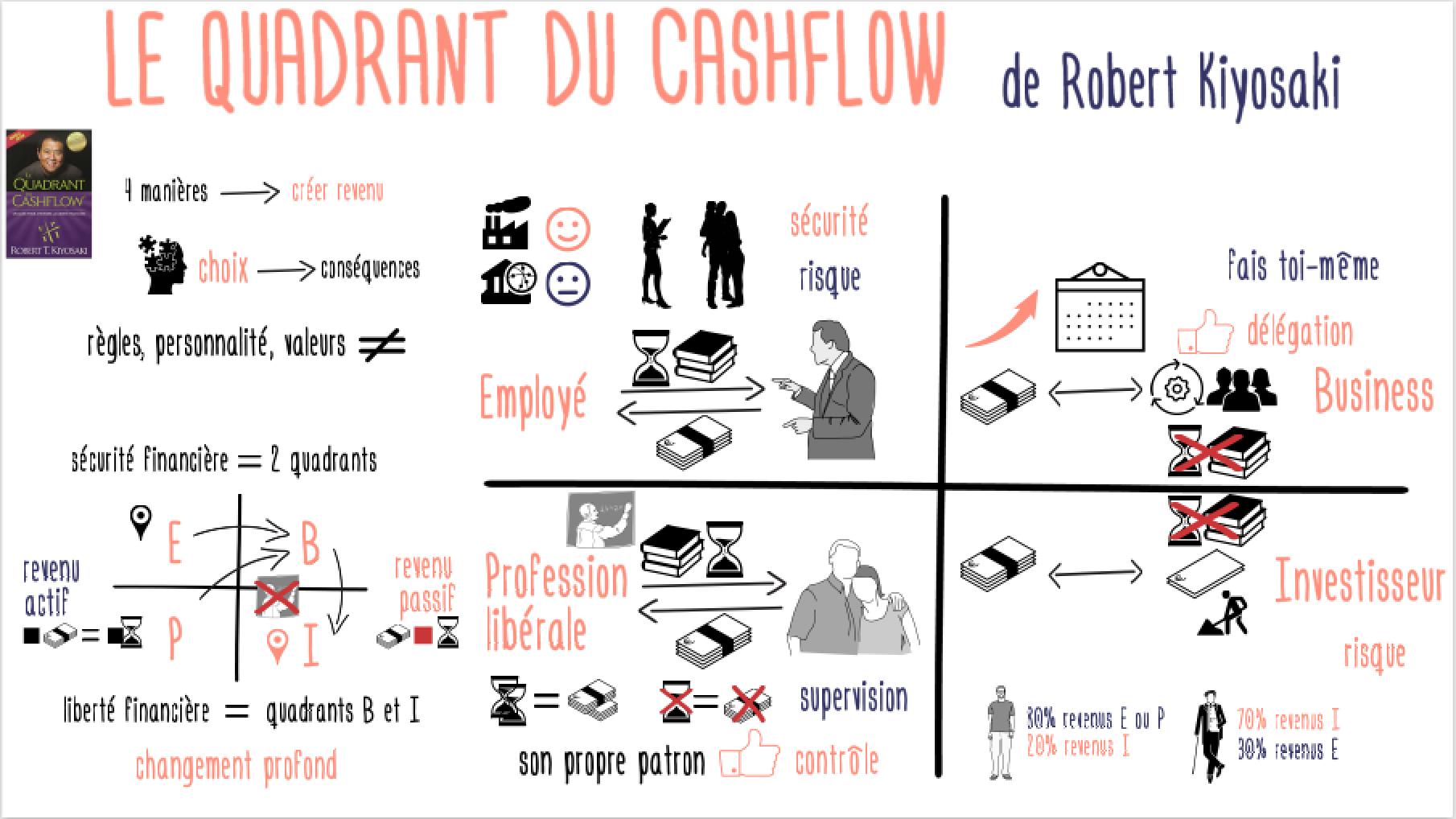 quadrantcashflow_miniature