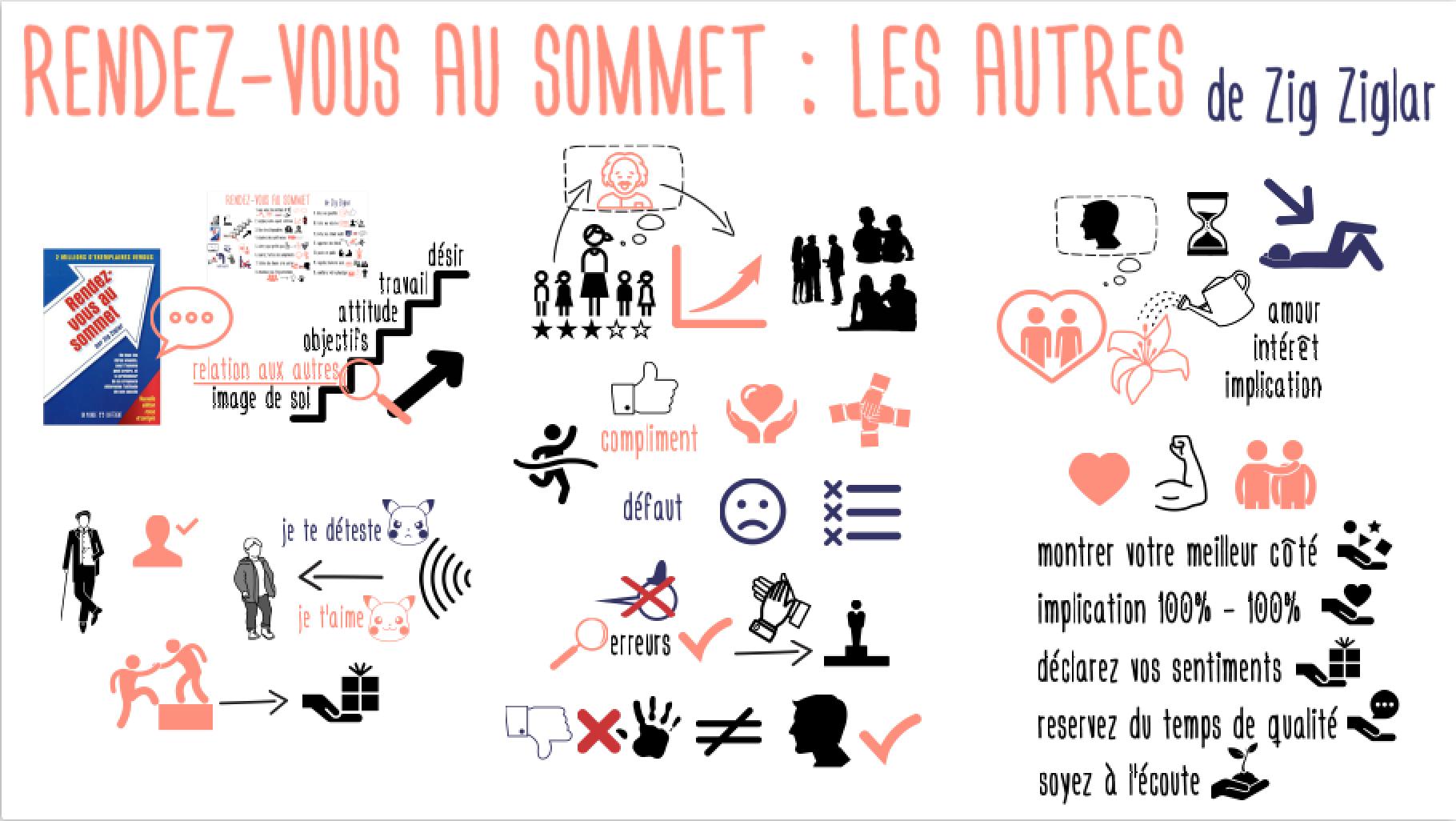 RdVSommet_LesAutres