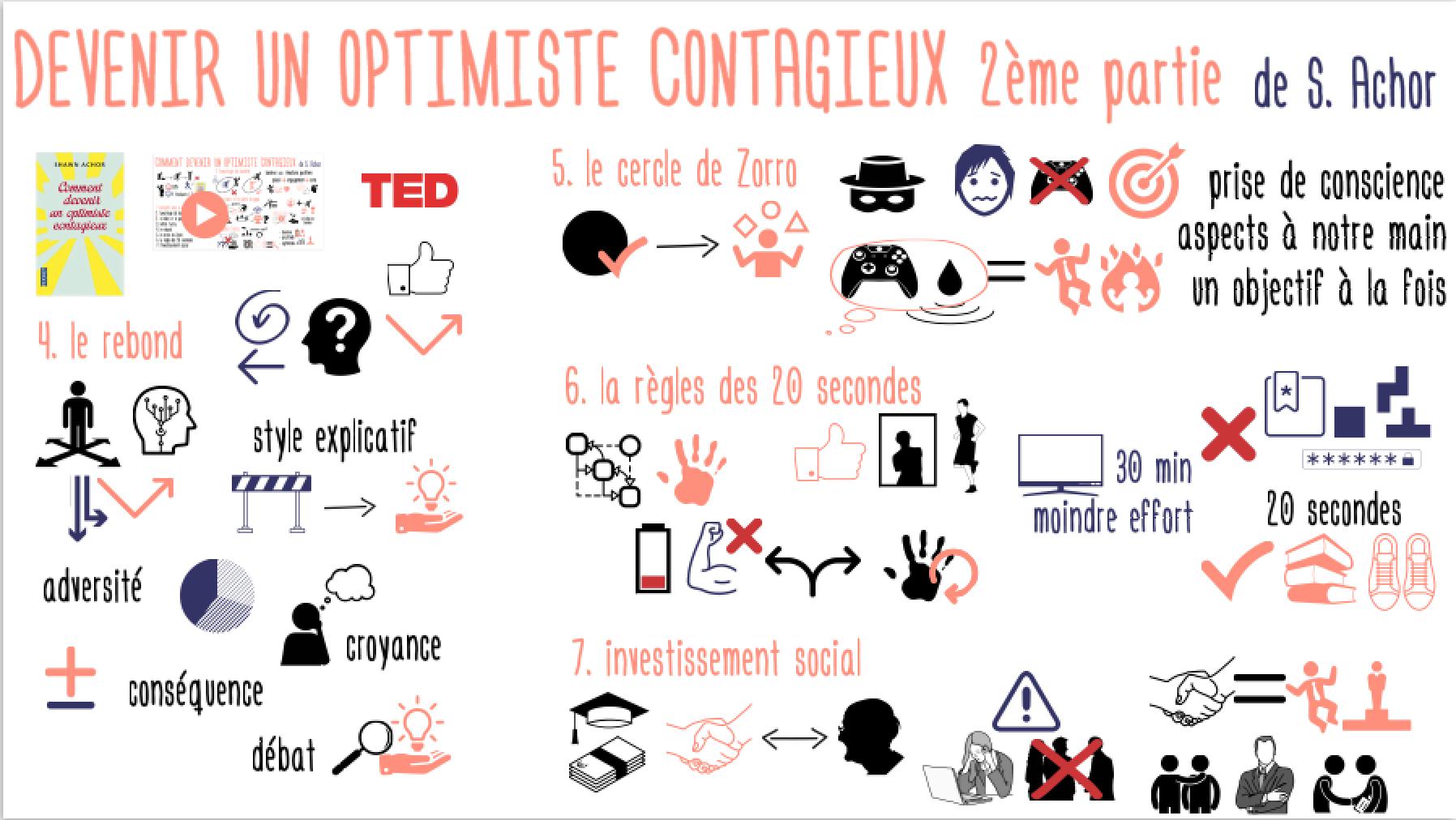 OptimisteContagieux2eme