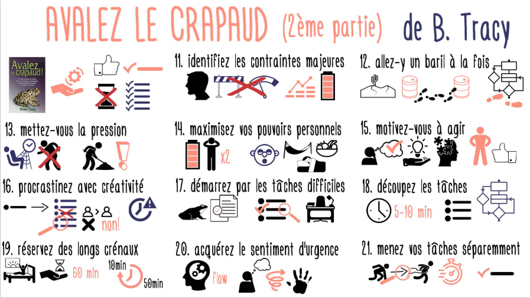 AvalezCrapaud2emePartie