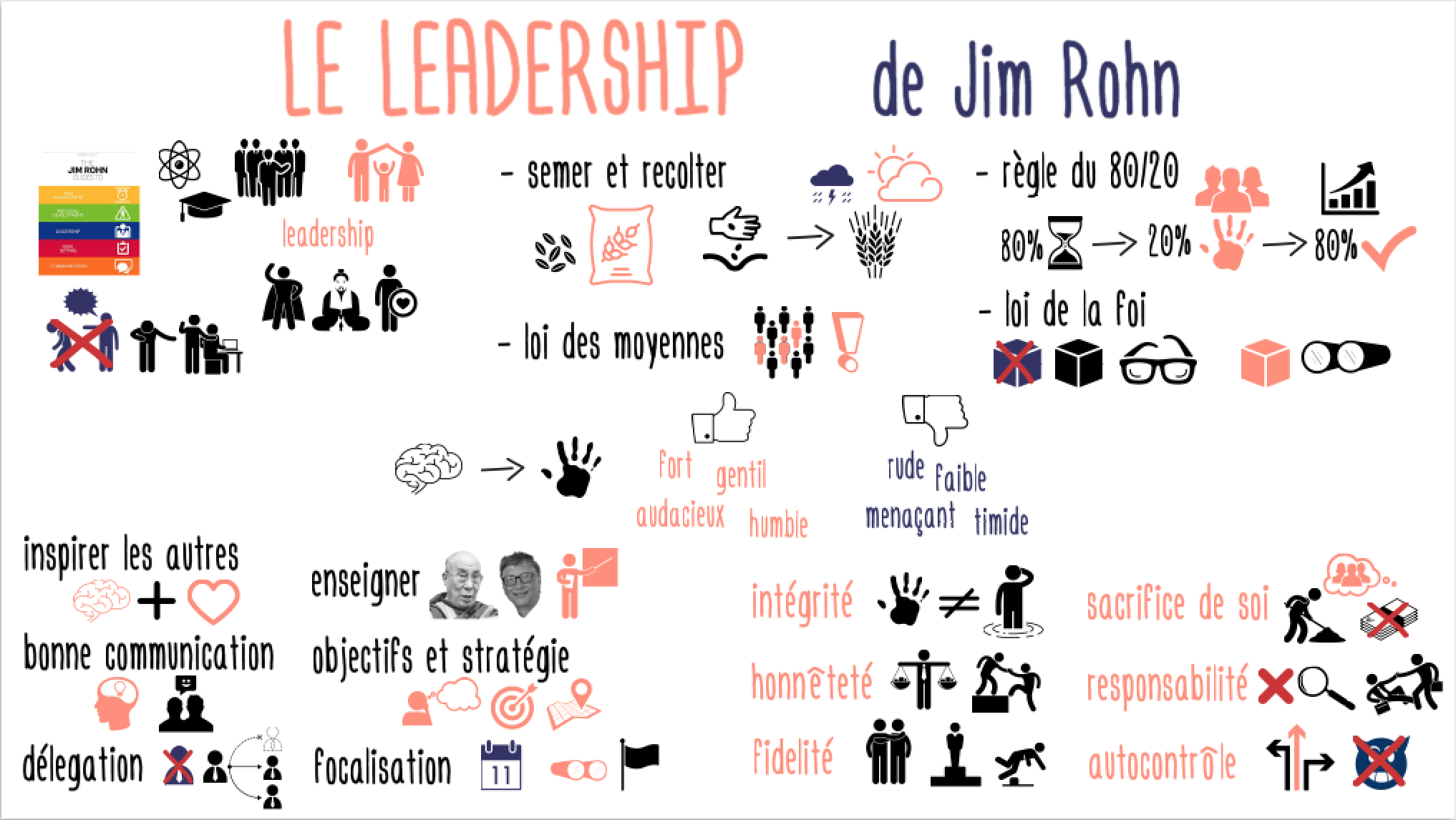 LeadershipJimRohn