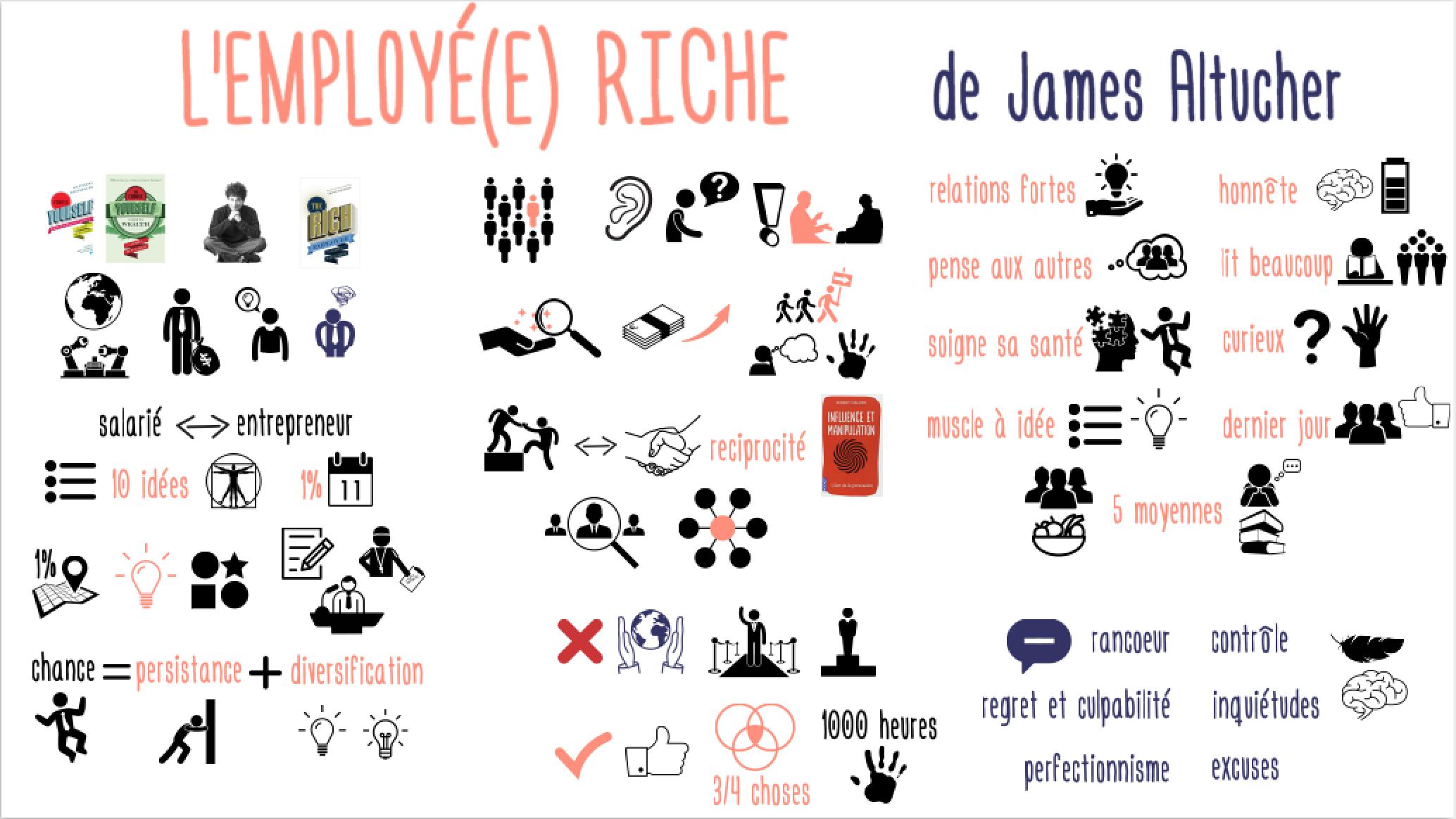 EmployeRiche