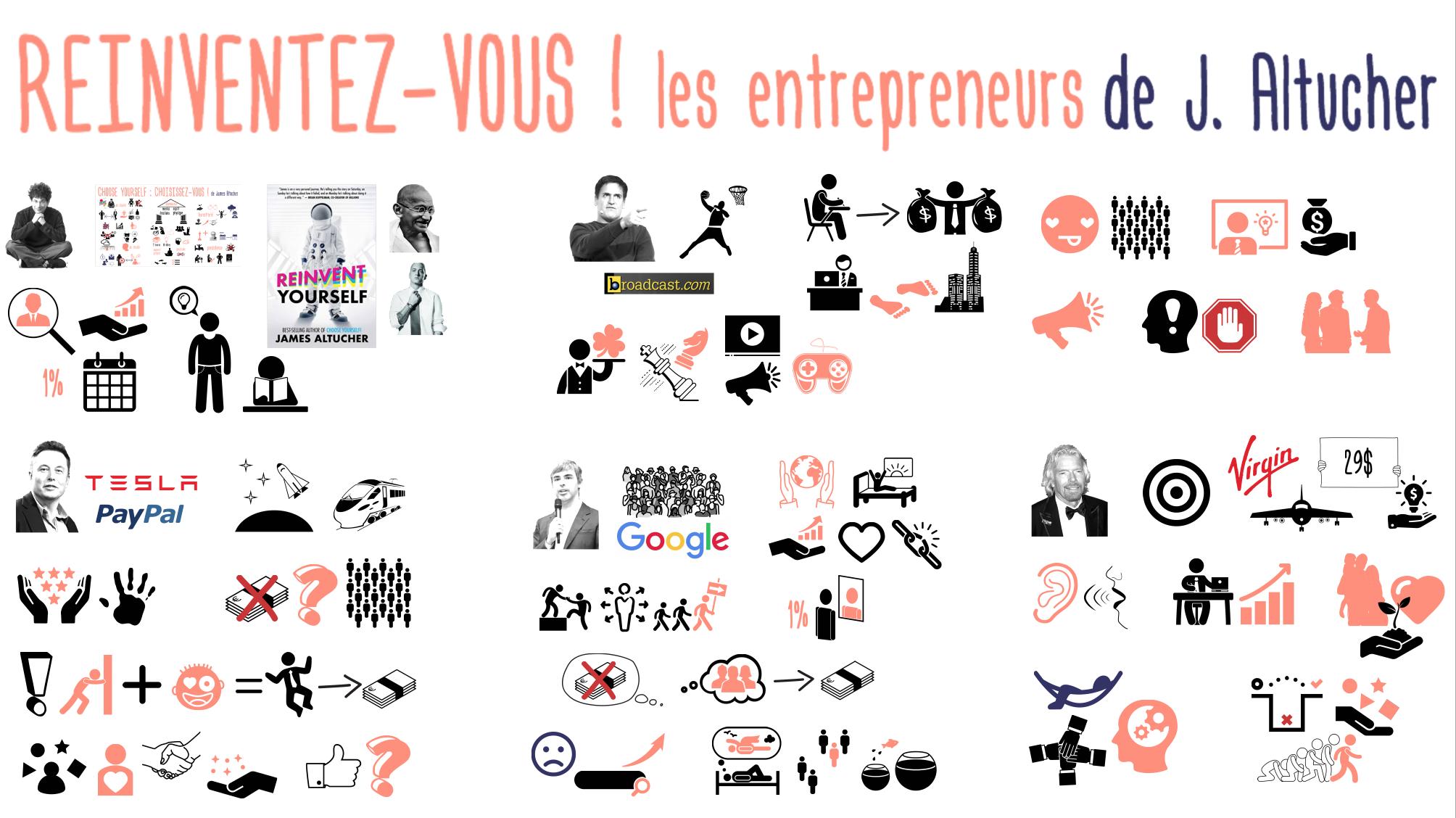 ReinventezVous_Entrepreneurs