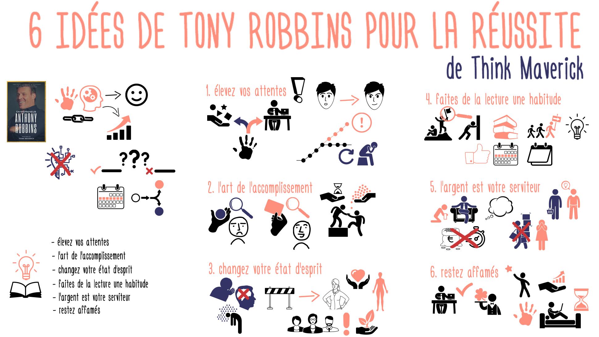 TonyRobbinsReussite