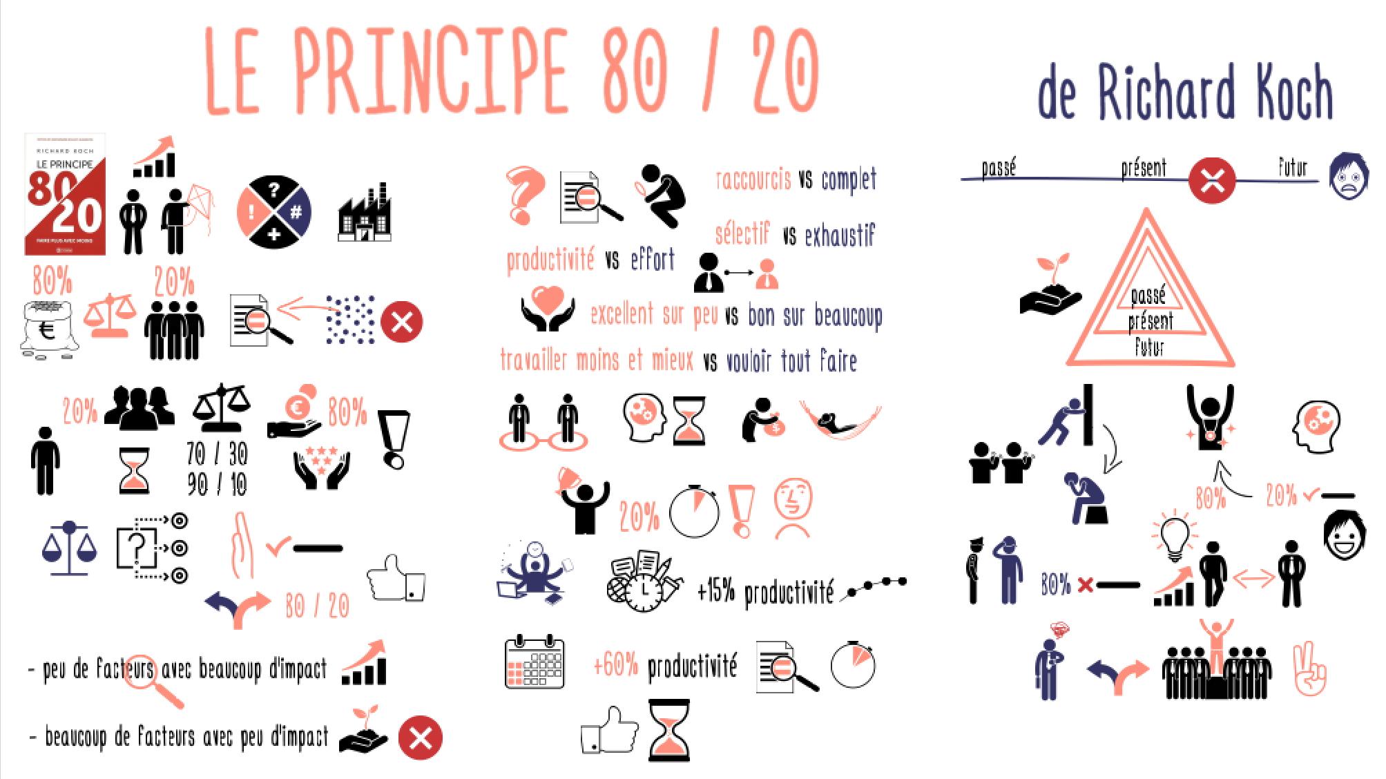 Principe8020