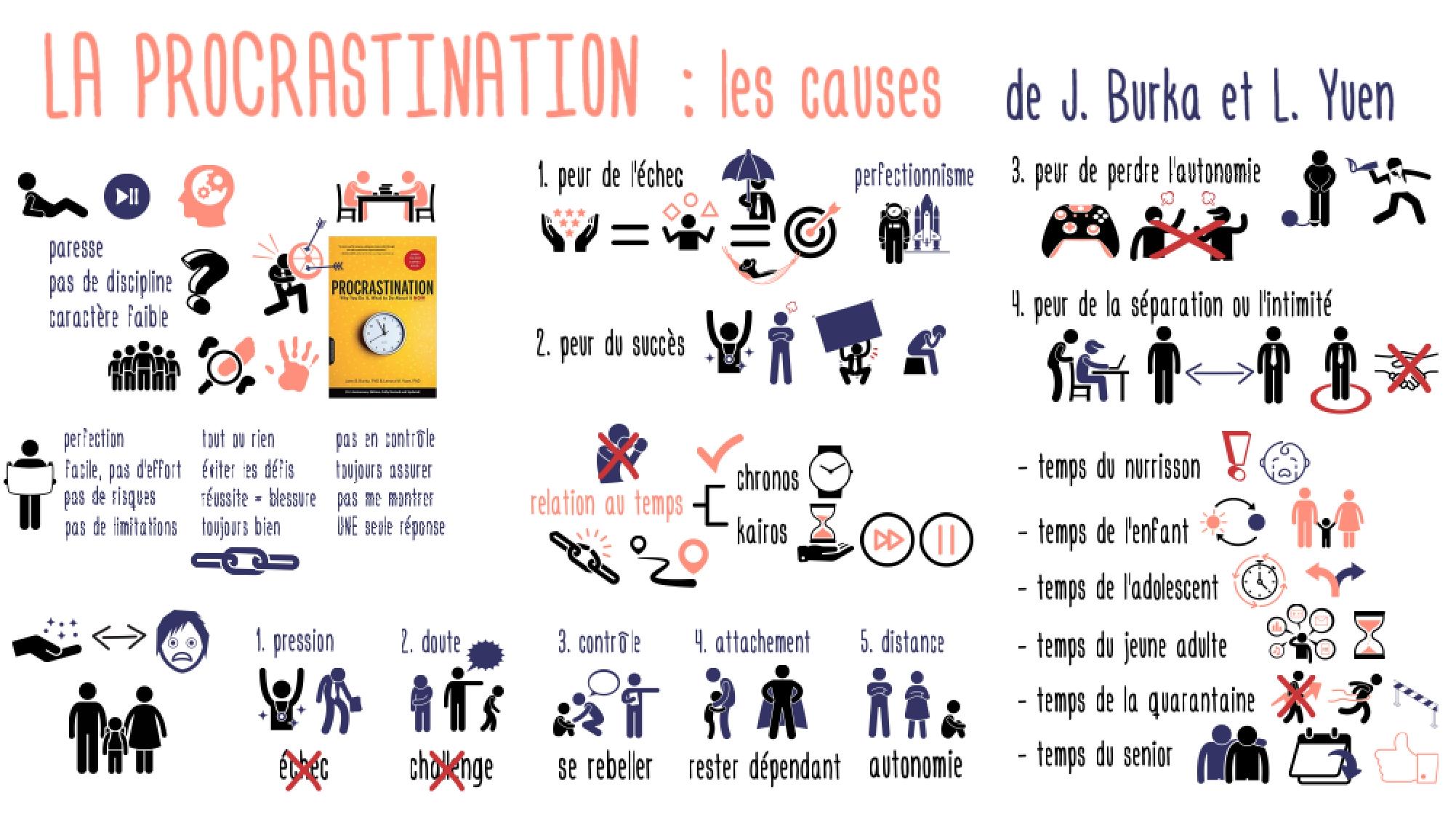 Procrastination_Causes