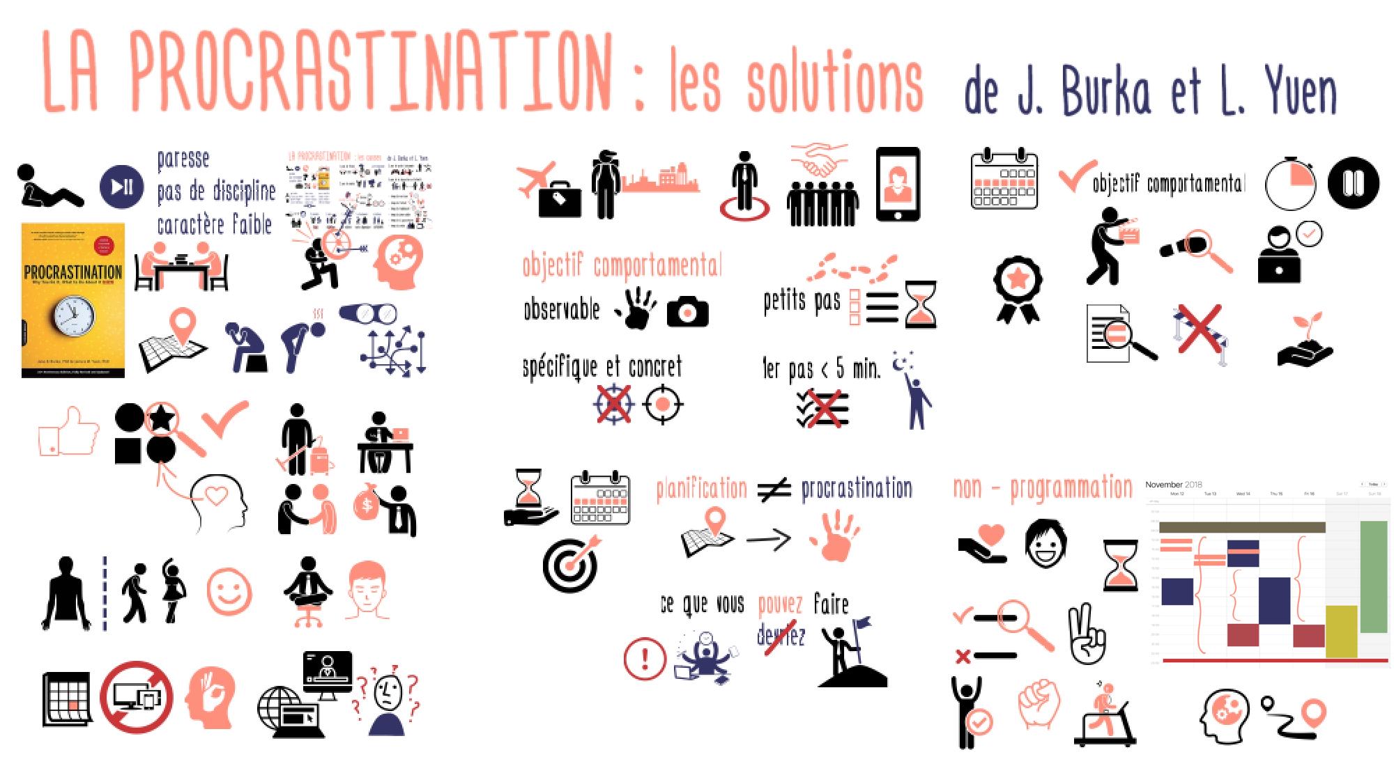 Procrastination_Solutions