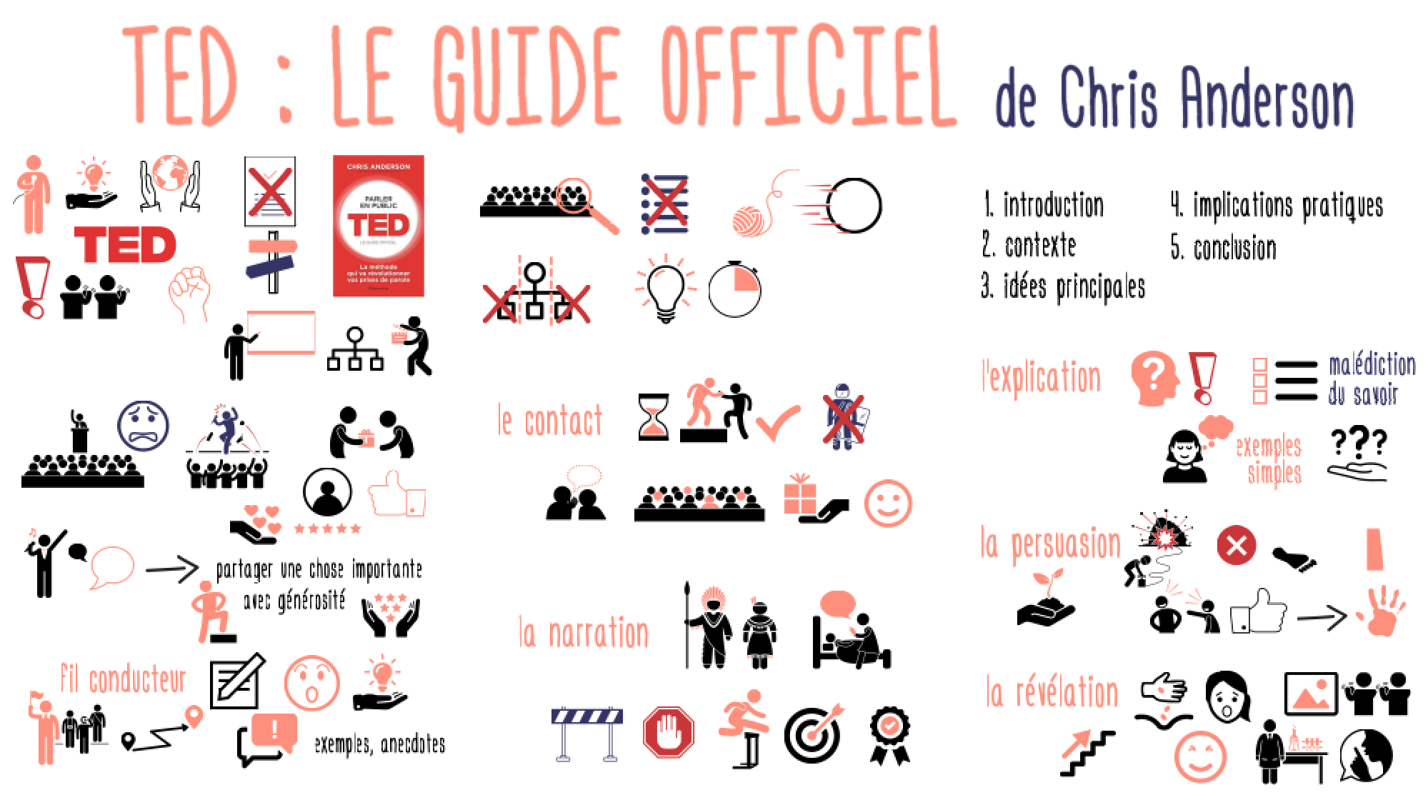 TED-GuideOfficiel