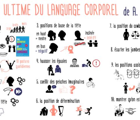 Maîtrisez et déchiffrez le langage corporel !! Le guide pratique de Allan et Barbara Pease