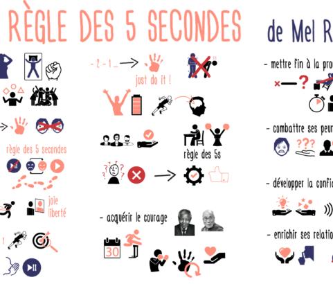 Développement personnel : la règle des 5 secondes de Mel Robbins