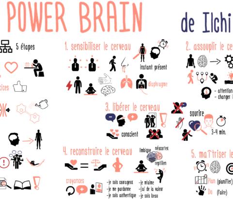 Activez tout le pouvoir de votre cerveau : Power Brain de Ilchi Lee
