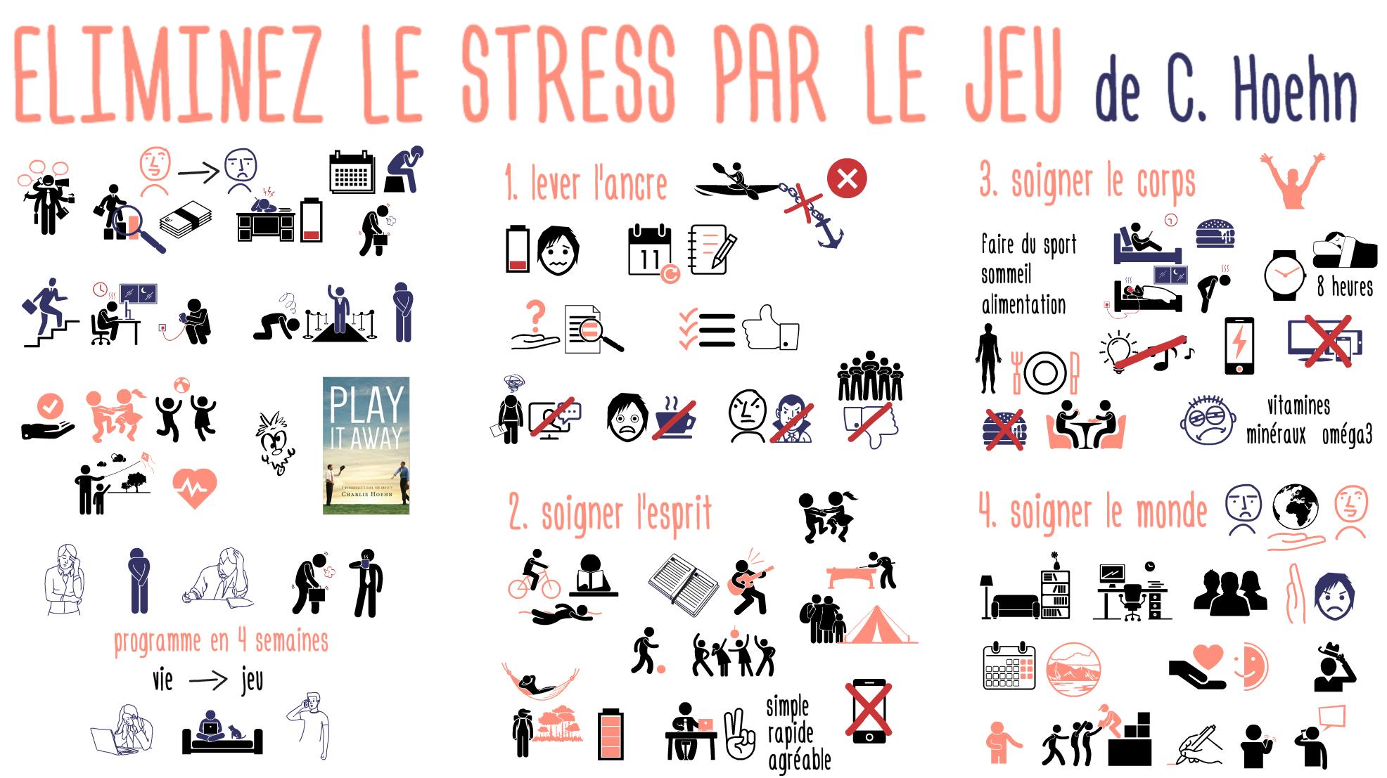 Eliminez stress Jeu