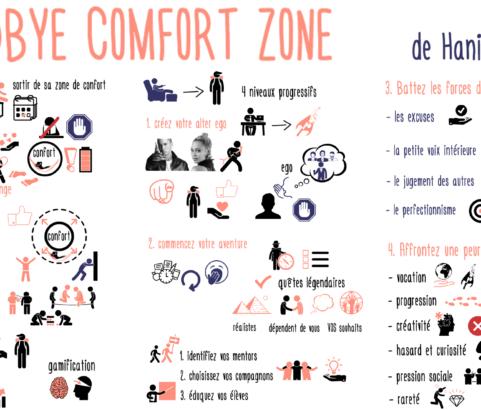 Êtes-vous joueurs ou spectateurs de votre vie ? Goodbye Comfort Zone de Hanine Mhannd