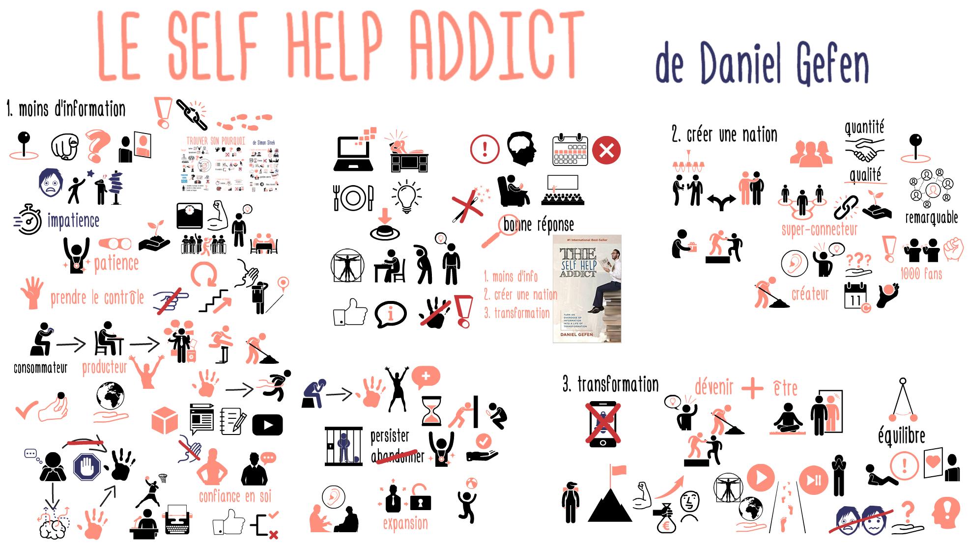 Self Help Addict