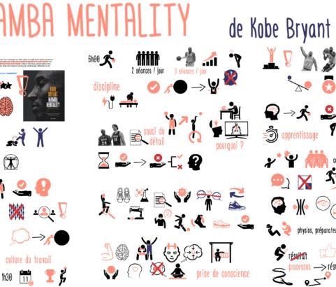 Acquérir la MENTALITÉ des CHAMPIONS : Mamba Mentality de Kobe Briant