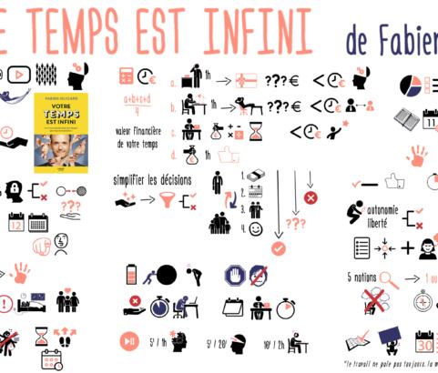 Votre temps est infini : créez tout le temps qu'il vous faut de Fabien Olicard