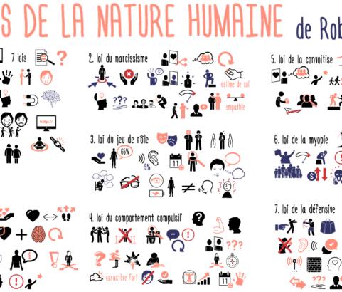 7 lois pour COMPRENDRE LA NATURE HUMAINE