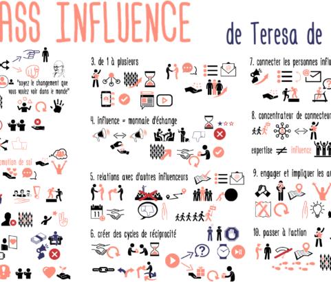 10 habitudes pour AVOIR DE L'INFLUENCE